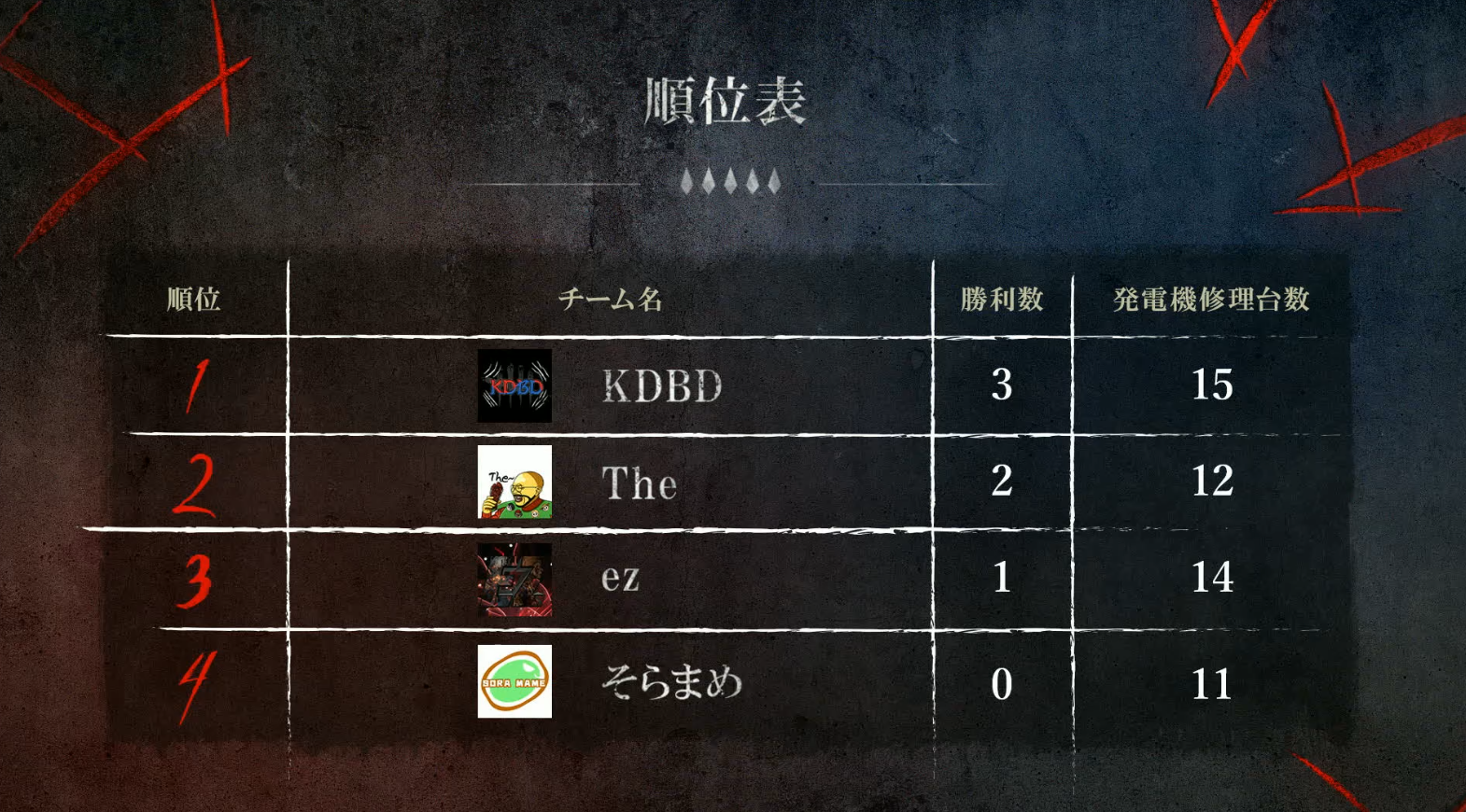DFCCL順位表.PNG